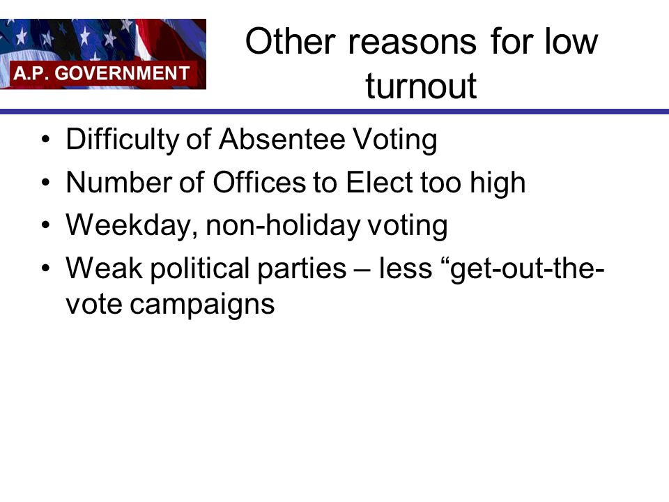 Other reasons for low turnout Difficulty of Absentee Voting Number of Offices to Elect too high Weekday, non-holiday voting Weak political parties – less get-out-the- vote campaigns