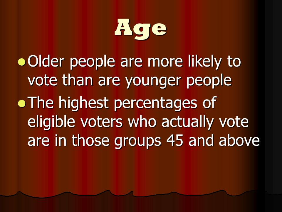 Age Older people are more likely to vote than are younger people Older people are more likely to vote than are younger people The highest percentages of eligible voters who actually vote are in those groups 45 and above The highest percentages of eligible voters who actually vote are in those groups 45 and above
