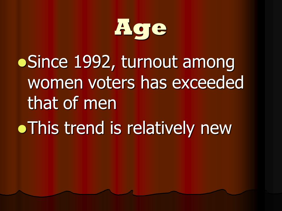 Age Since 1992, turnout among women voters has exceeded that of men Since 1992, turnout among women voters has exceeded that of men This trend is relatively new This trend is relatively new