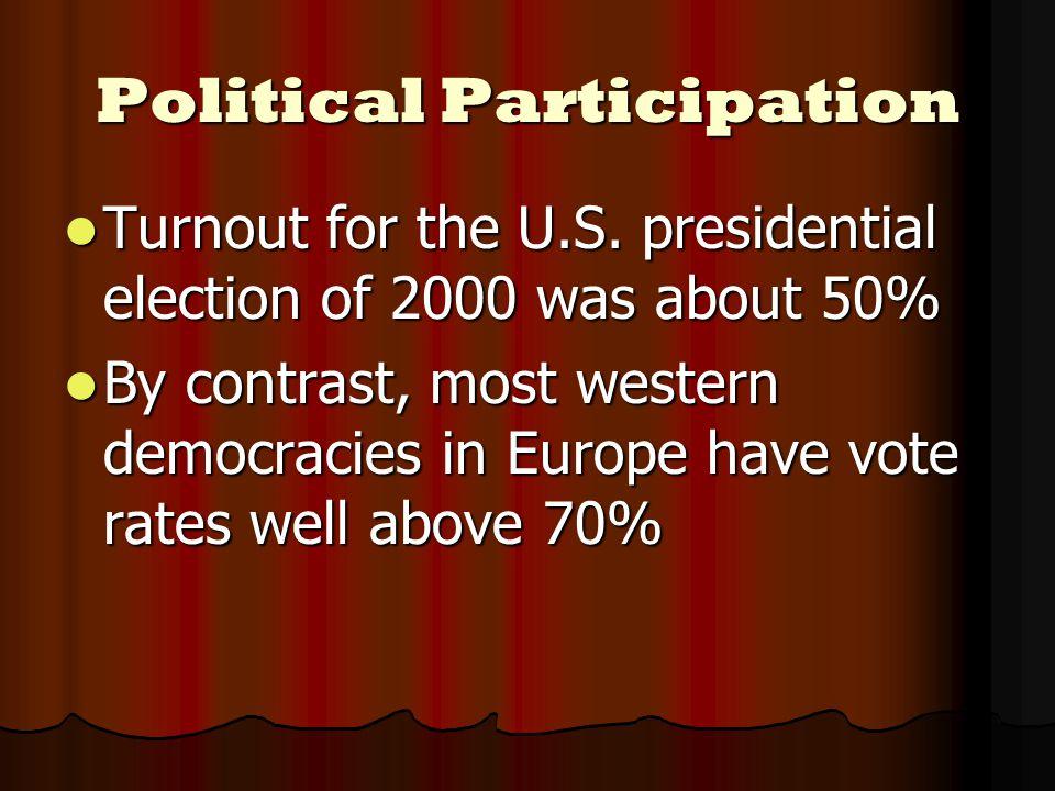 Political Participation Turnout for the U.S.
