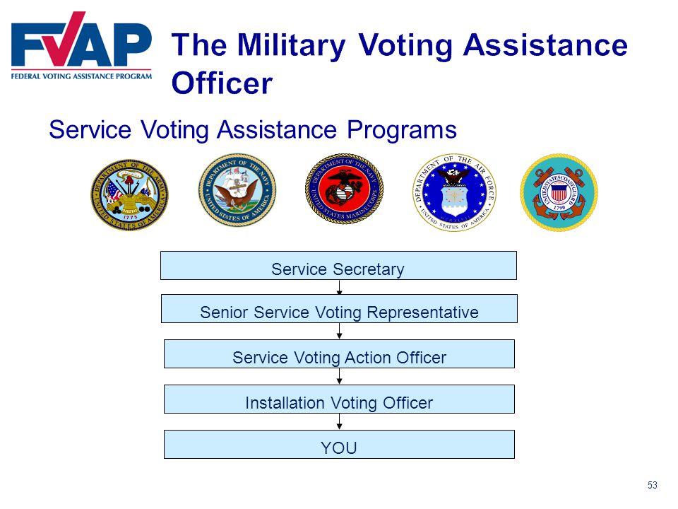 53 Service Voting Assistance Programs Service Secretary Installation Voting Officer YOU Service Voting Action Officer Senior Service Voting Representative