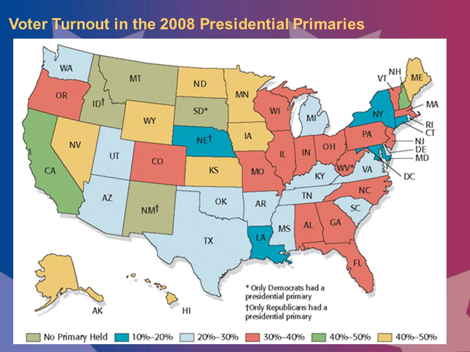 Voter Turnout in the 2008 Presidential Primaries