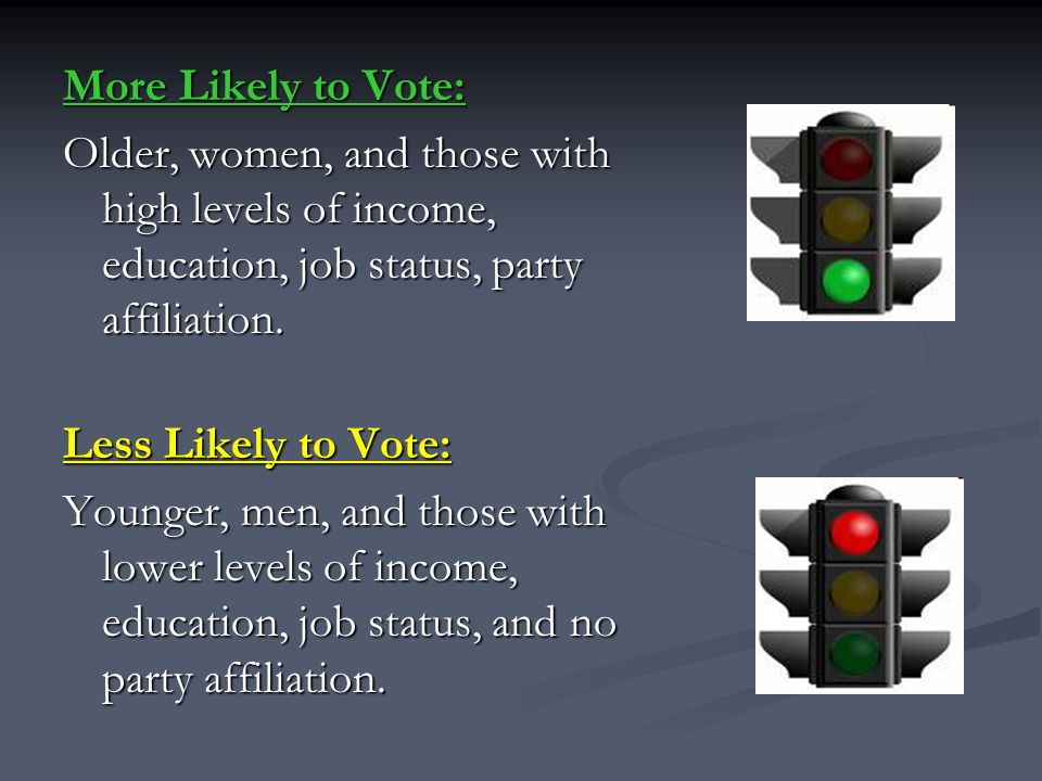 More Likely to Vote: Older, women, and those with high levels of income, education, job status, party affiliation.