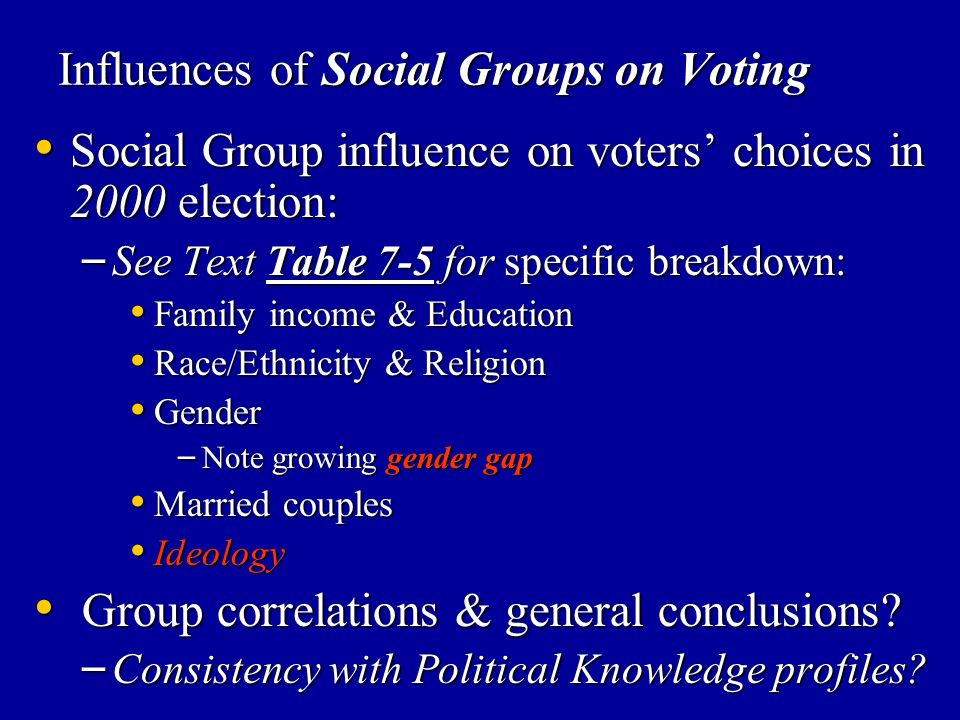 Influences of Social Groups on Voting Social Group influence on voters' choices in 2000 election: Social Group influence on voters' choices in 2000 el