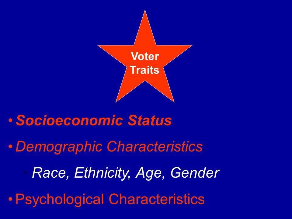 Voter Traits Socioeconomic Status Demographic Characteristics: Race, Ethnicity, Age, Gender Psychological Characteristics