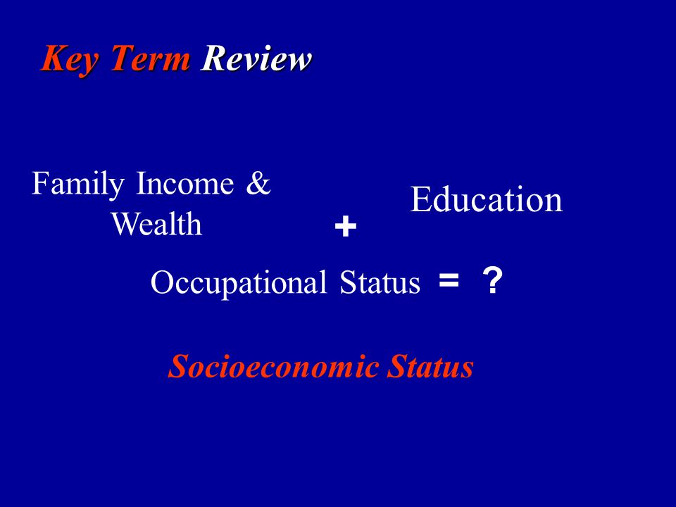 Key Term Review Education + + Family Income & Wealth Family Income & Wealth Occupational Status = ? Socioeconomic Status