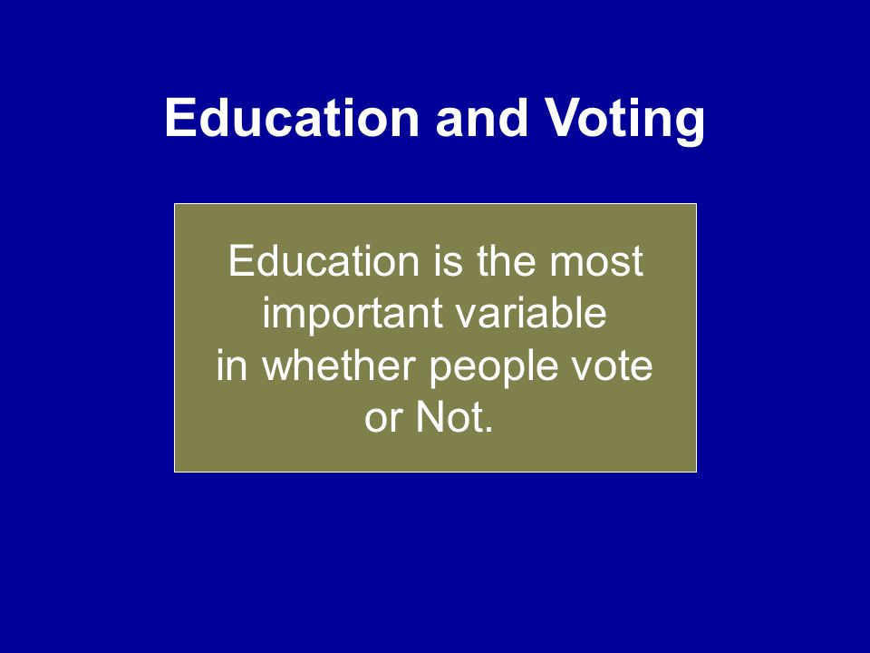 Education is the most important variable in whether people vote or Not. Education is the most important variable in whether people vote or Not. Educat