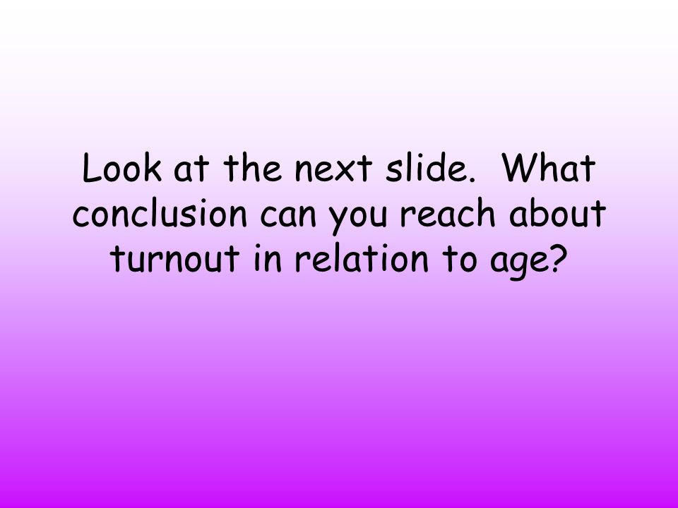 Look at the next slide. What conclusion can you reach about turnout in relation to age