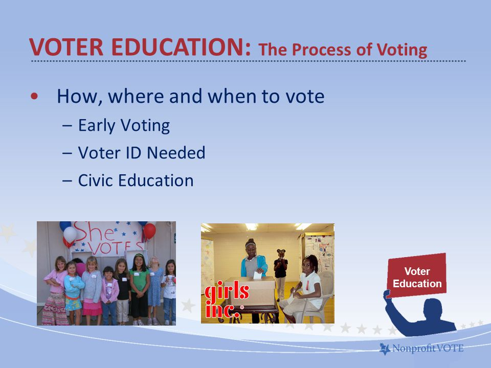 How, where and when to vote –Early Voting –Voter ID Needed –Civic Education Voter Education VOTER EDUCATION: The Process of Voting
