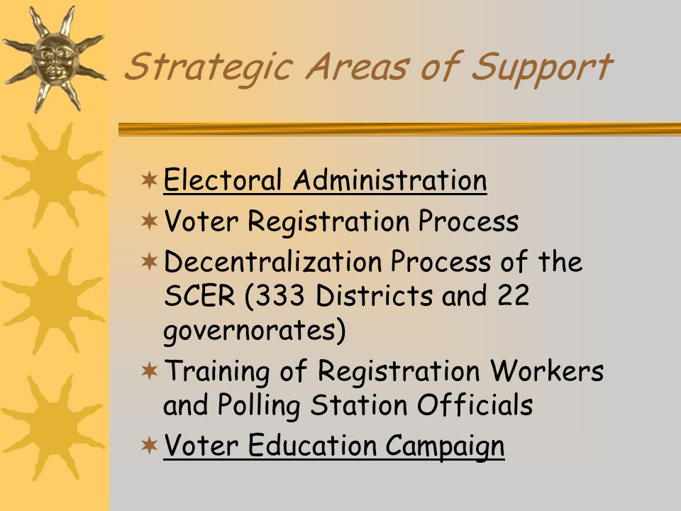 Strategic Areas of Support  Electoral Administration  Voter Registration Process  Decentralization Process of the SCER (333 Districts and 22 governorates)  Training of Registration Workers and Polling Station Officials  Voter Education Campaign