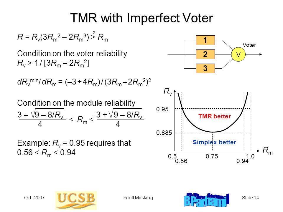 Oct. 2007Fault MaskingSlide 14 TMR with Imperfect Voter Condition on the voter reliability R v > 1 / [3R m – 2R m 2 ] V 2 3 1 Voter TMR better RvRv Rm