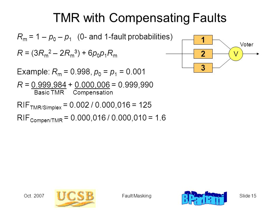 Oct. 2007Fault MaskingSlide 15 TMR with Compensating Faults V 2 3 1 Voter Example: R m = 0.998, p 0 = p 1 = 0.001 R = 0.999,984 + 0.000,006 = 0.999,99