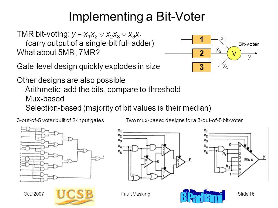 Oct. 2007Fault MaskingSlide 16 Implementing a Bit-Voter TMR bit-voting: y = x 1 x 2  x 2 x 3  x 3 x 1 (carry output of a single-bit full-adder) What