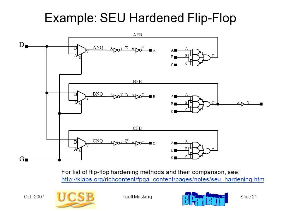 Oct. 2007Fault MaskingSlide 21 Example: SEU Hardened Flip-Flop For list of flip-flop hardening methods and their comparison, see: http://klabs.org/ric