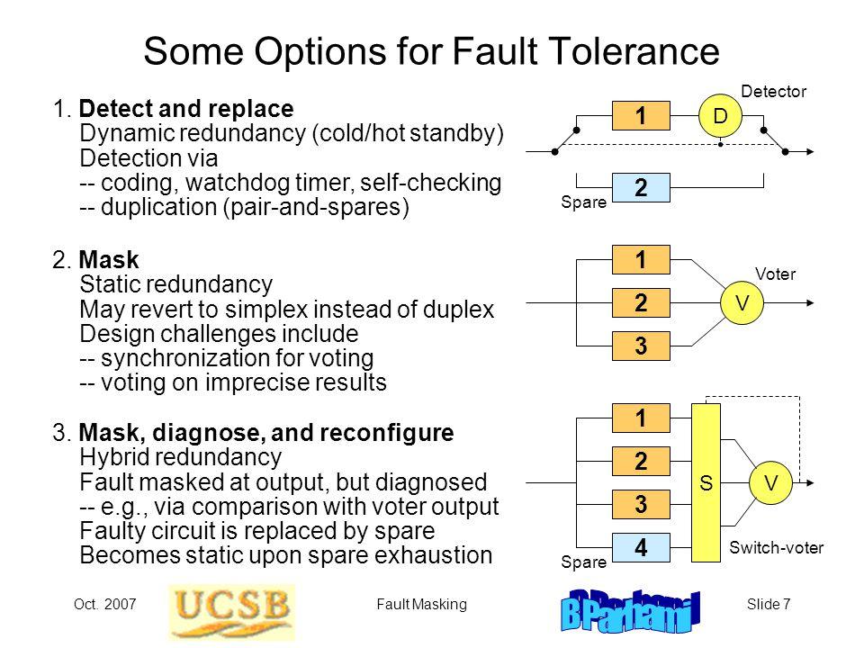 Oct. 2007Fault MaskingSlide 7 Some Options for Fault Tolerance 1.