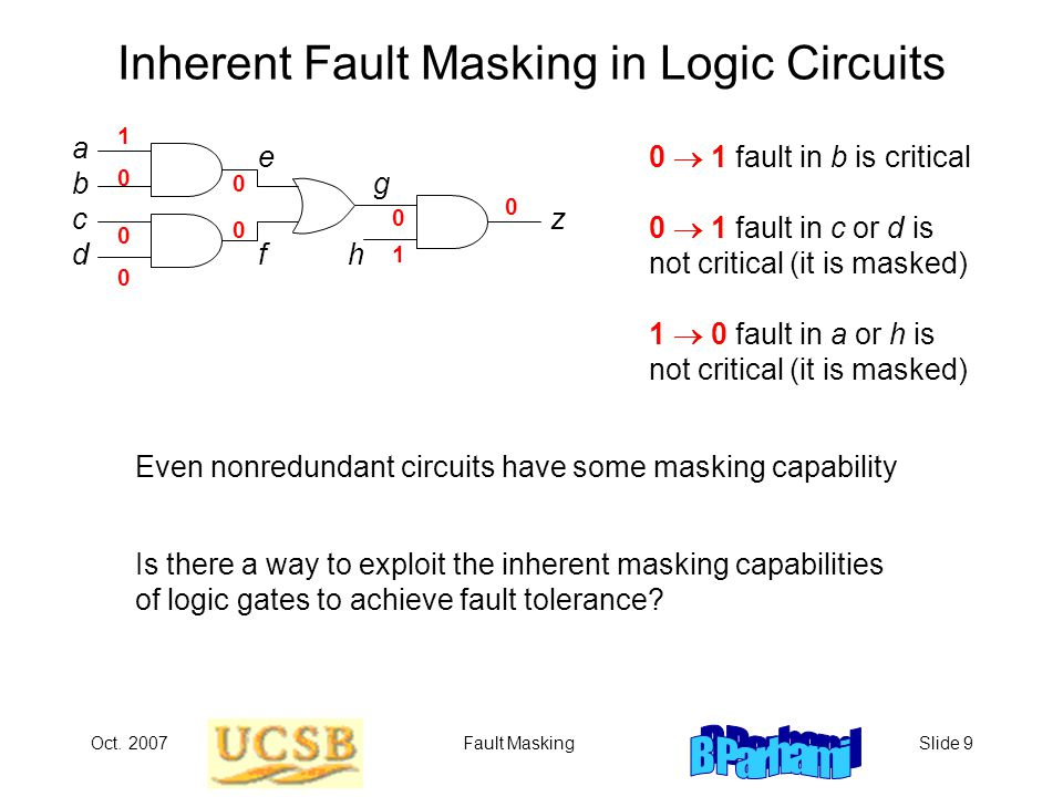 Oct. 2007Fault MaskingSlide 9 Inherent Fault Masking in Logic Circuits 0  1 fault in b is critical b c a d f g e h z 1 0 0 0 0 0 1 0 0 0  1 fault in