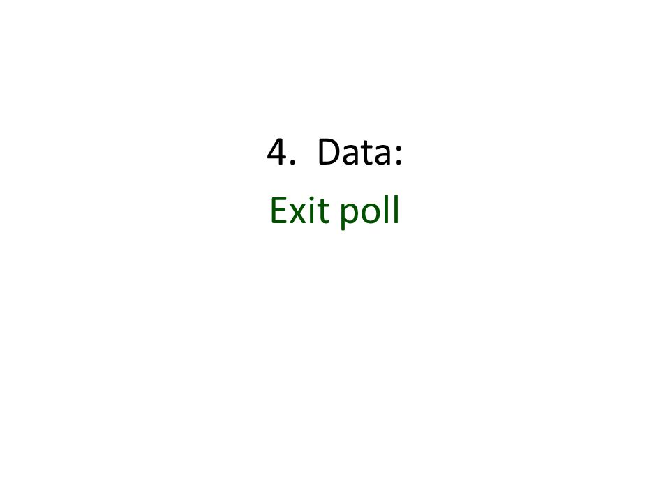 4. Data: Exit poll