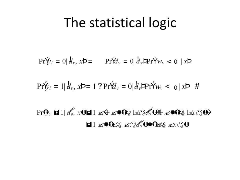 The statistical logic Pr Ý y i = 0|d ! v,x Þ = Ý d v = 0|d ! v Þ Ý w v < 0 |x Þ Ý y i = 1|d ! v,x Þ = 1 ? Ý d v = 0|d ! v Þ Ý w v < 0 |x Þ #