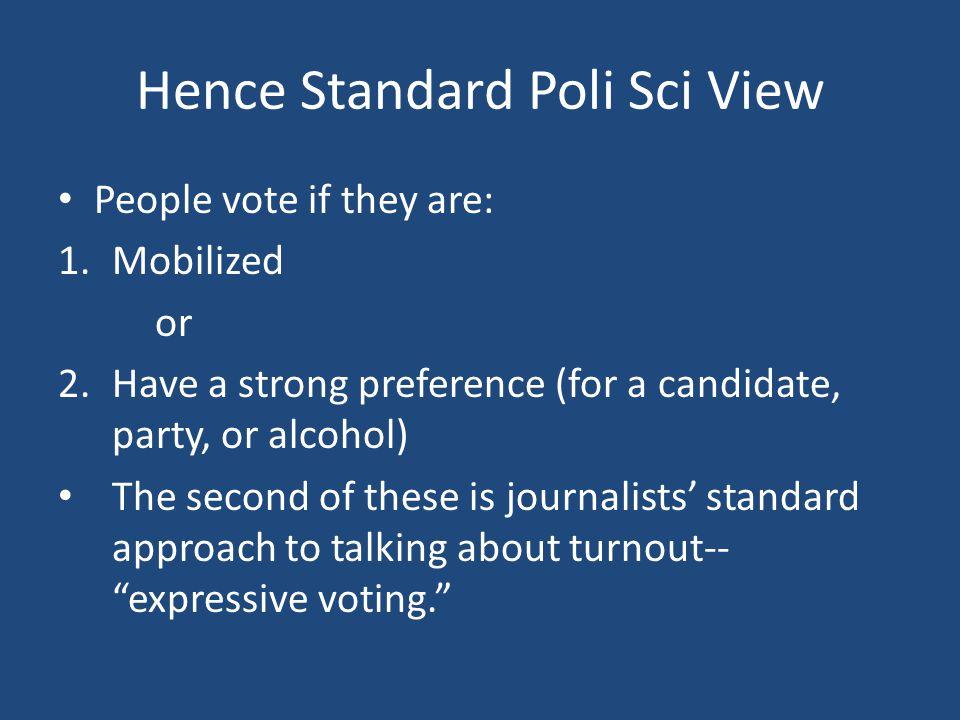 Duty, Preference, Surveys, and Vote Duty .