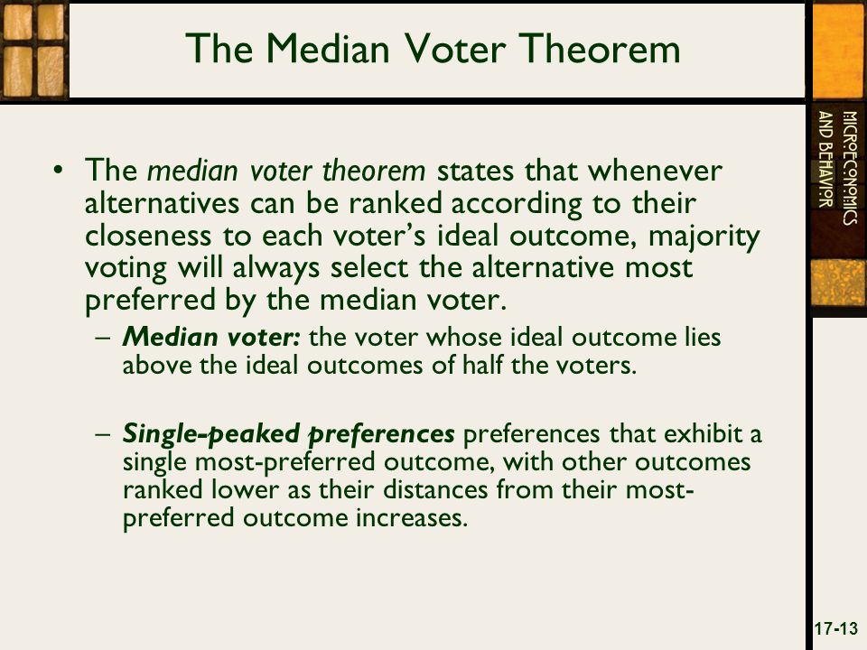 The Median Voter Theorem The median voter theorem states that whenever alternatives can be ranked according to their closeness to each voter's ideal outcome, majority voting will always select the alternative most preferred by the median voter.