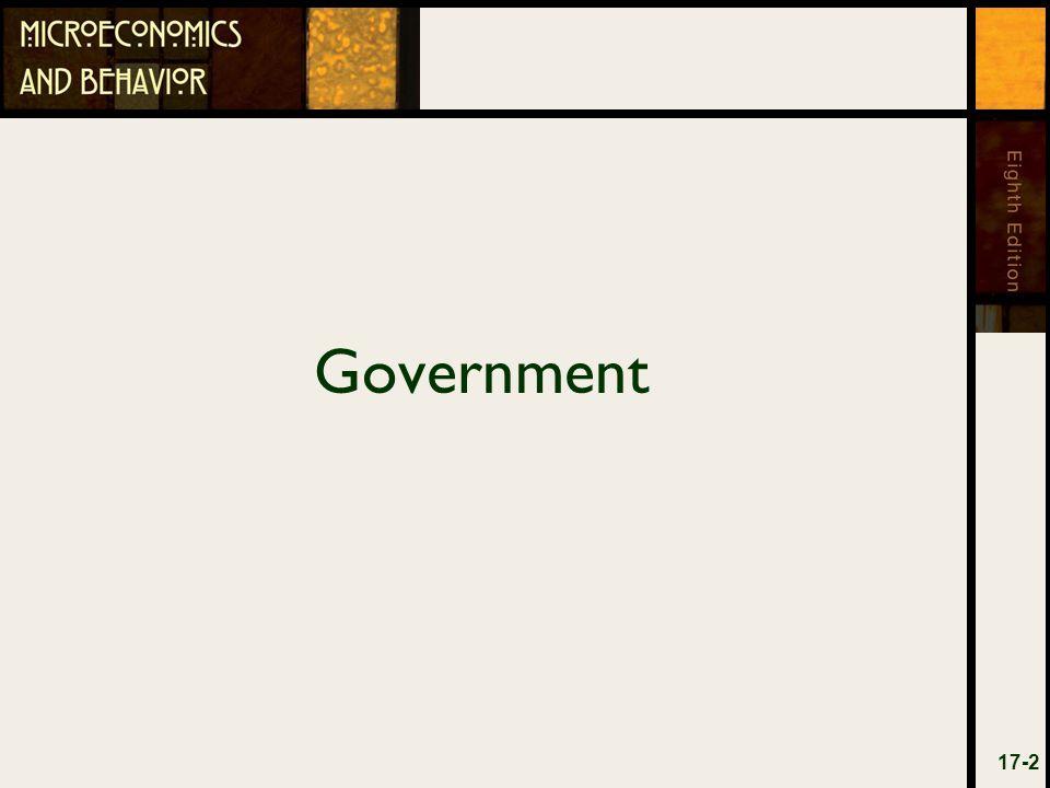 Chapter Outline Public Goods Public Choice Income Distribution 17-3