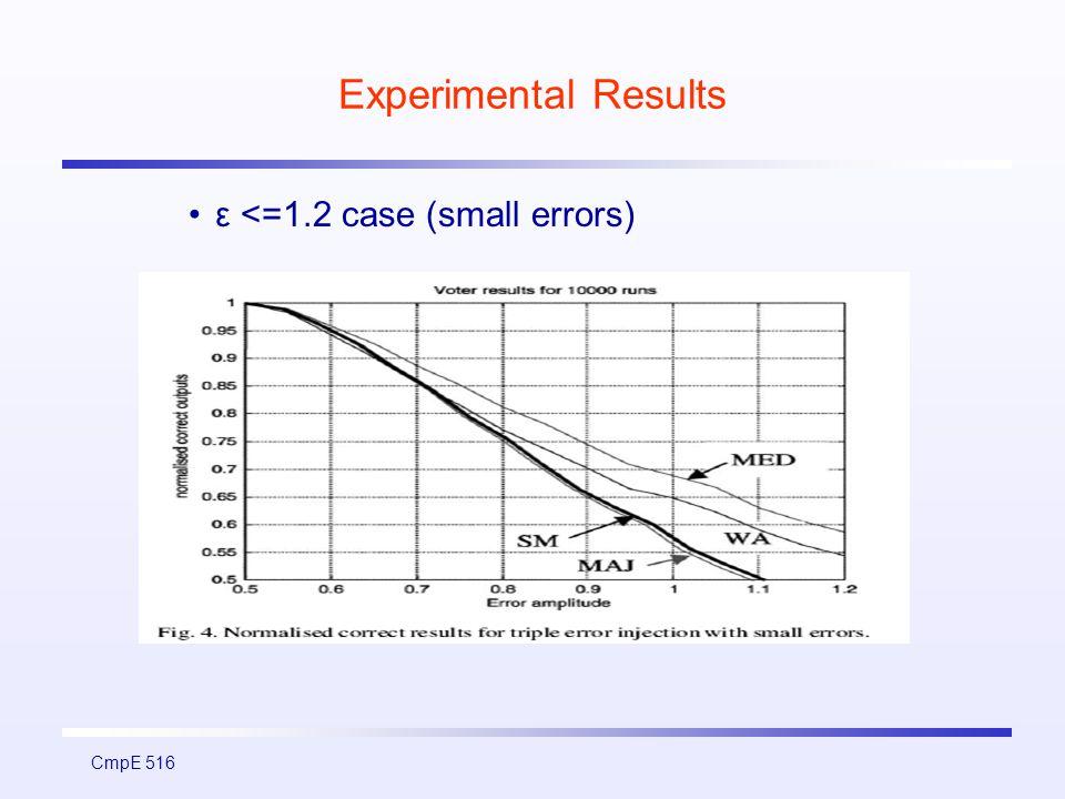 CmpE 516 Experimental Results ε <=1.2 case (small errors)