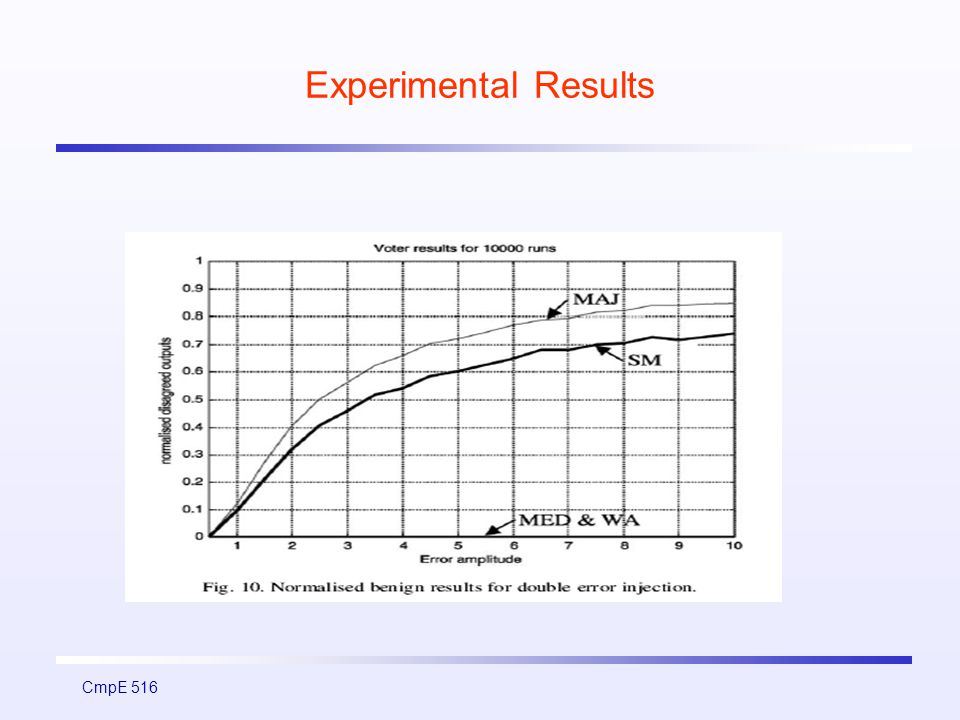 CmpE 516 Experimental Results