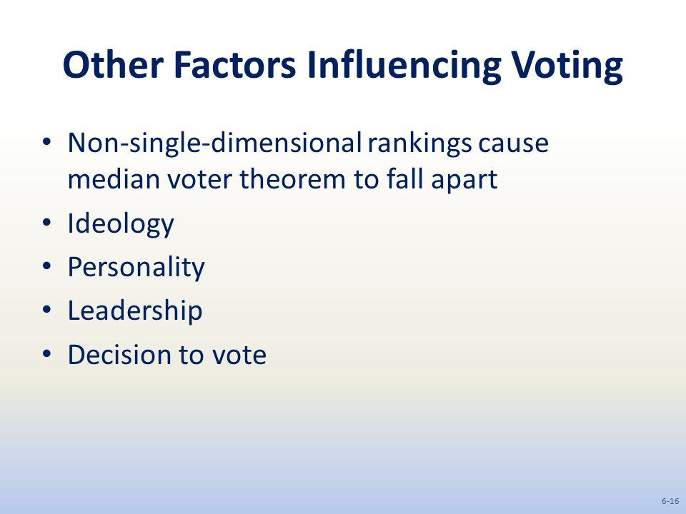 Other Factors Influencing Voting Non-single-dimensional rankings cause median voter theorem to fall apart Ideology Personality Leadership Decision to vote 6-16