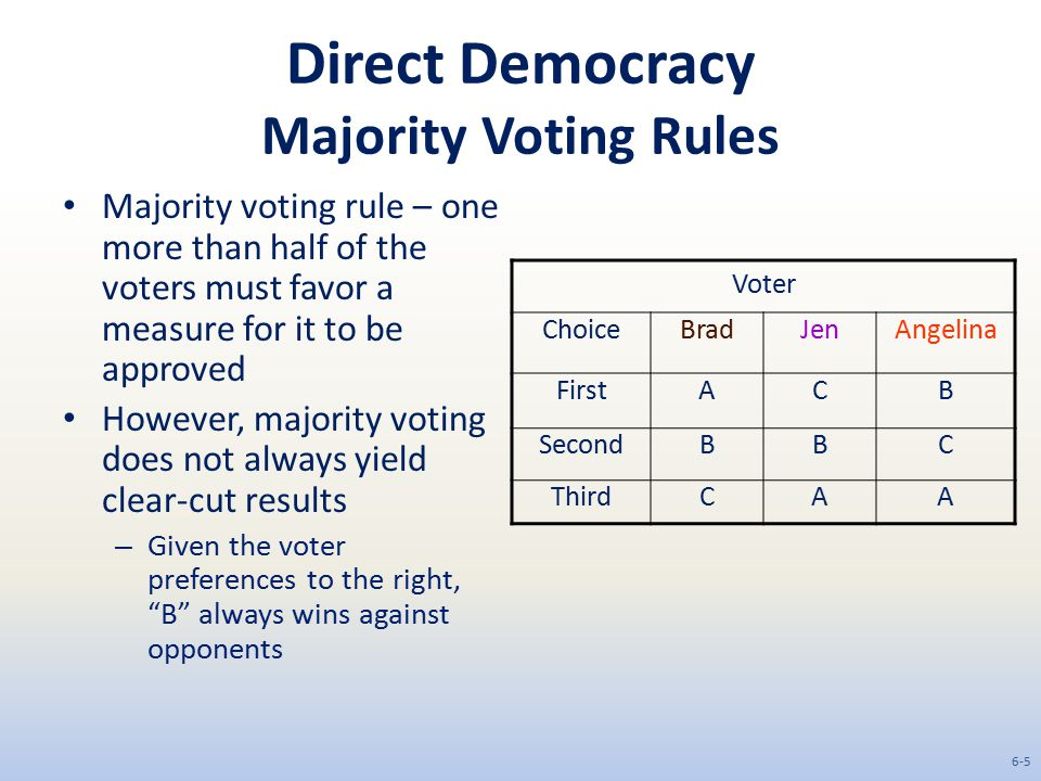 Direct Democracy Majority Voting Rules Majority voting rule – one more than half of the voters must favor a measure for it to be approved However, maj