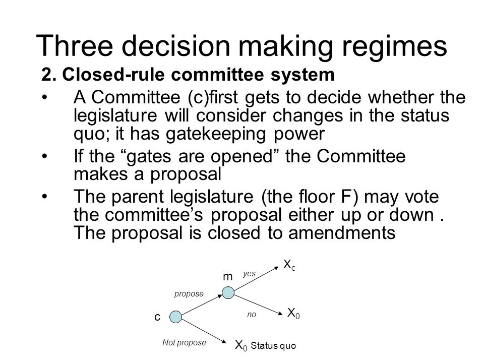 Three decision making regimes 2.