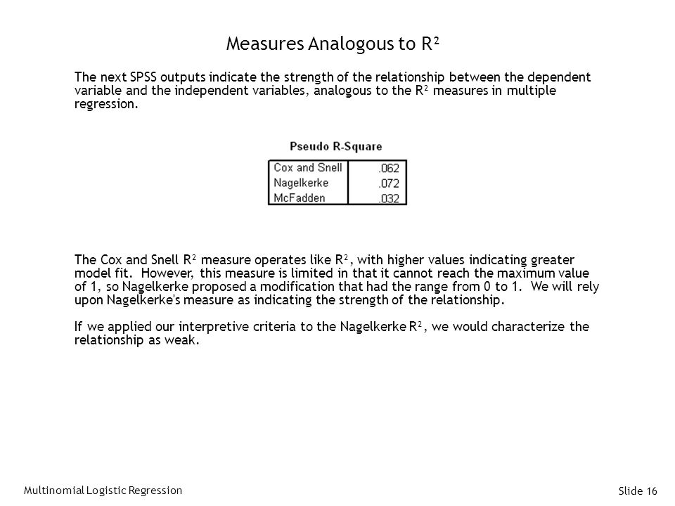 Slide 16 Measures Analogous to R² The next SPSS outputs indicate the strength of the relationship between the dependent variable and the independent v