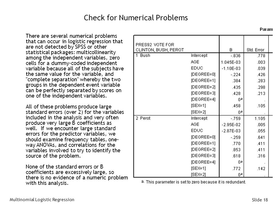 Slide 18 Check for Numerical Problems There are several numerical problems that can occur in logistic regression that are not detected by SPSS or othe