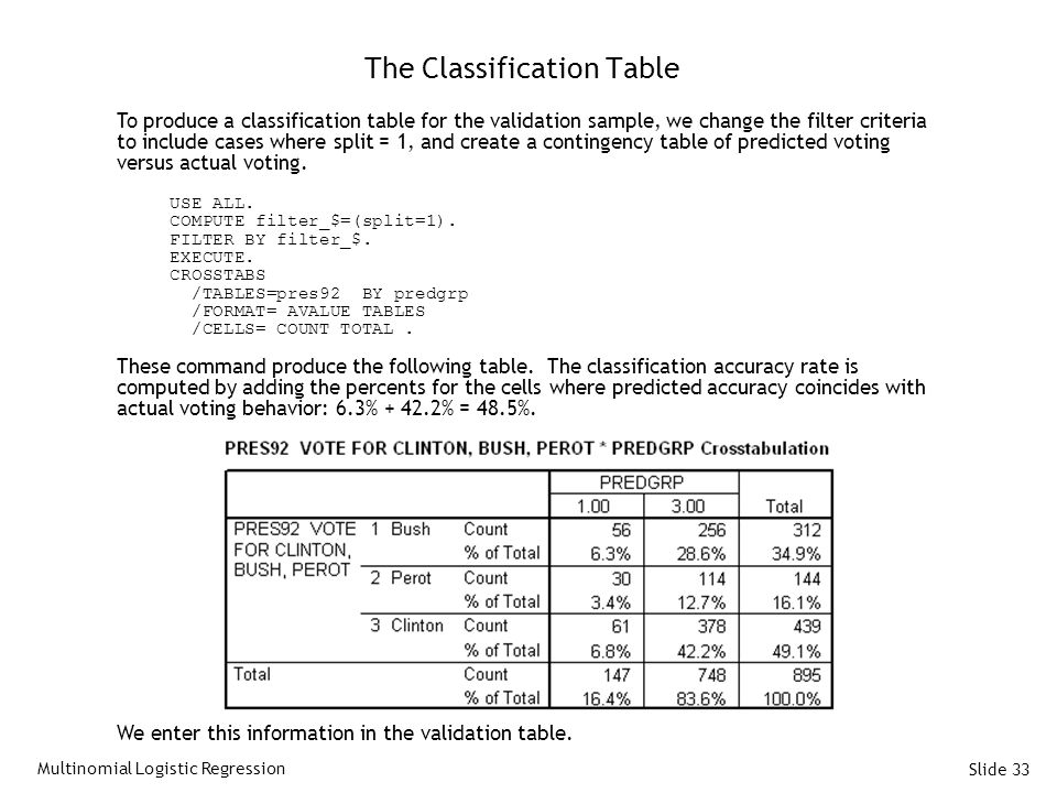 Slide 33 The Classification Table To produce a classification table for the validation sample, we change the filter criteria to include cases where sp