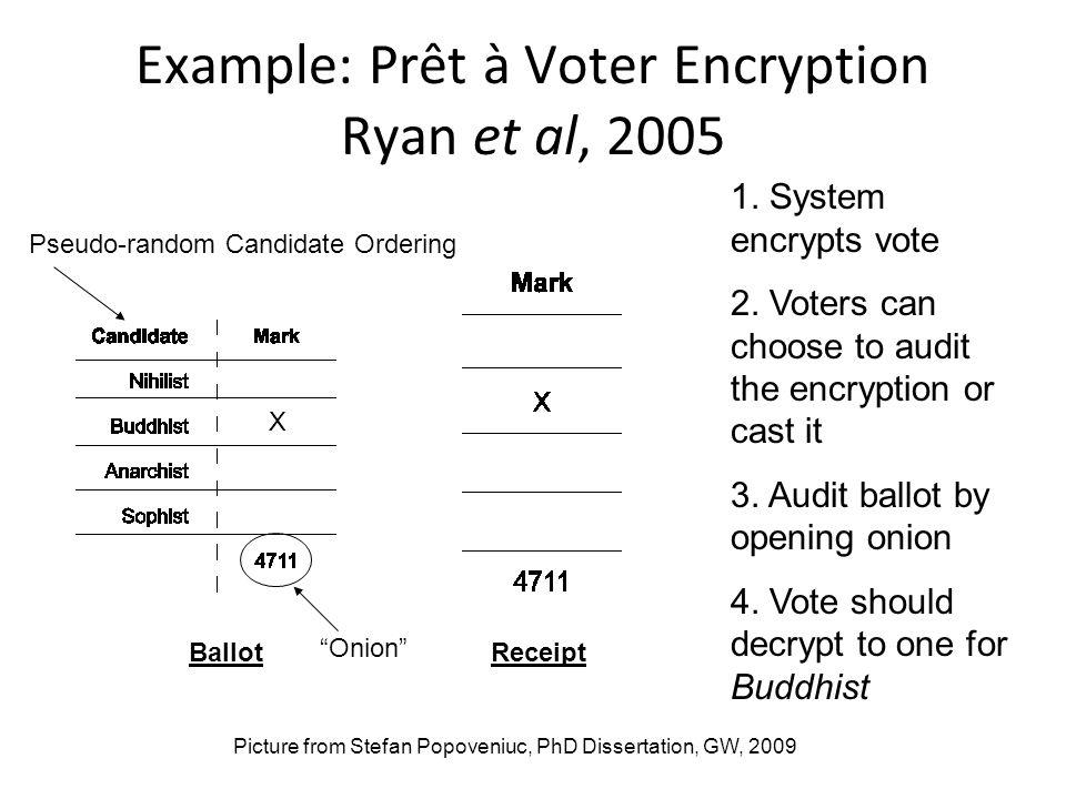 Example: Prêt à Voter Encryption Ryan et al, 2005 Picture from Stefan Popoveniuc, PhD Dissertation, GW, 2009 BallotReceipt 1.