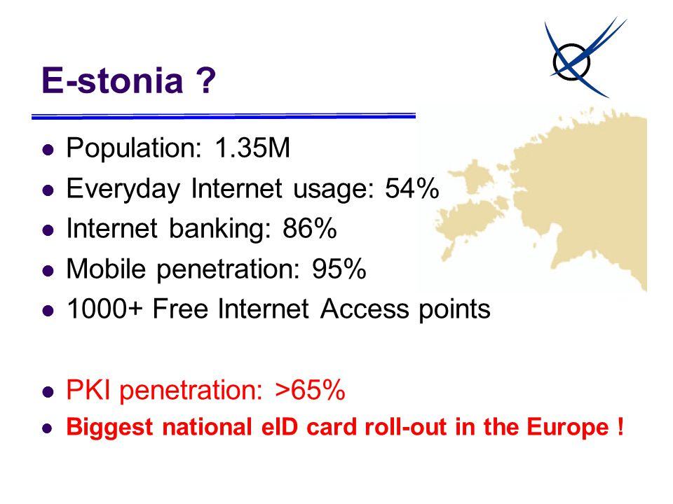 E-stonia ? Population: 1.35M Everyday Internet usage: 54% Internet banking: 86% Mobile penetration: 95% 1000+ Free Internet Access points PKI penetrat