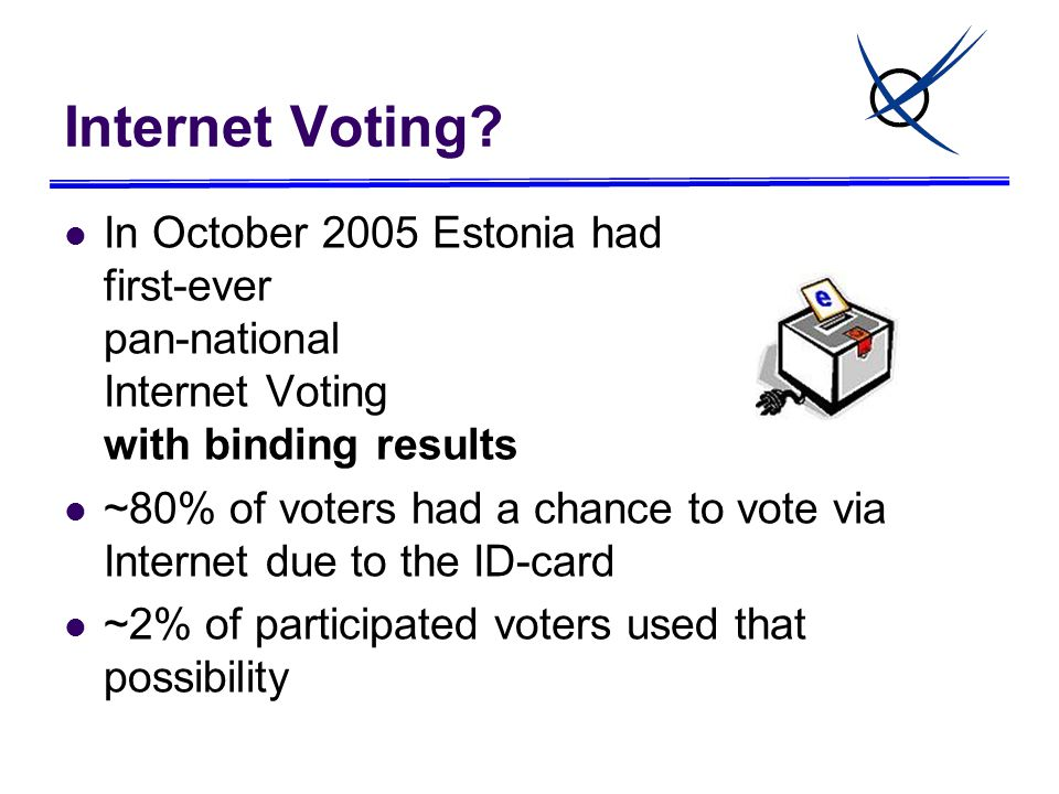 Internet Voting.