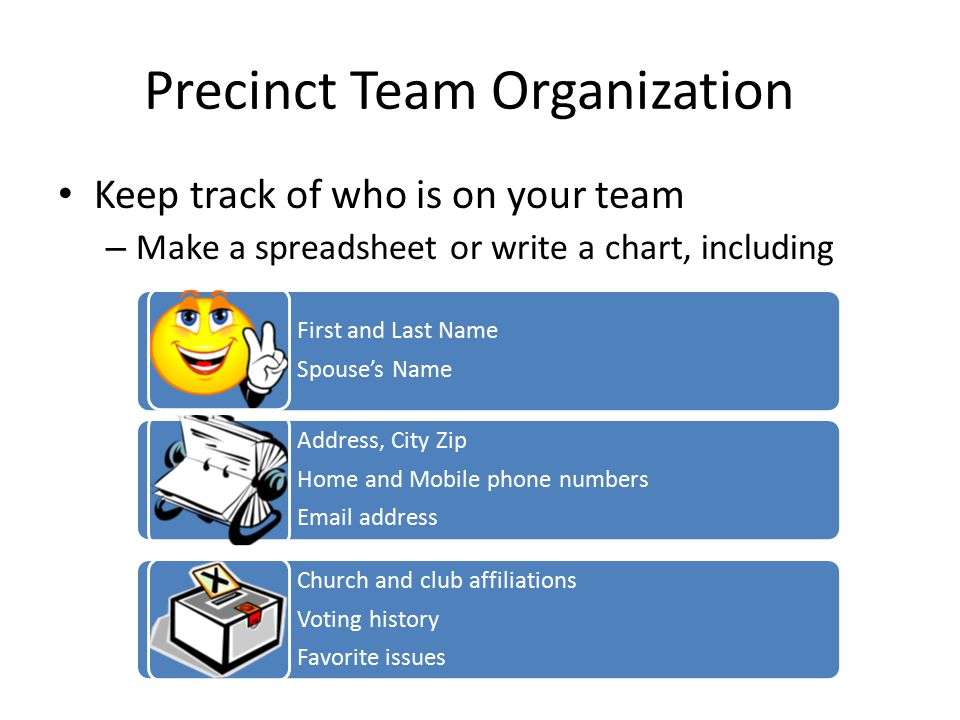 Precinct Team Organization Keep track of who is on your team – Make a spreadsheet or write a chart, including First and Last Name Spouse's Name Address, City Zip Home and Mobile phone numbers Email address Church and club affiliations Voting history Favorite issues