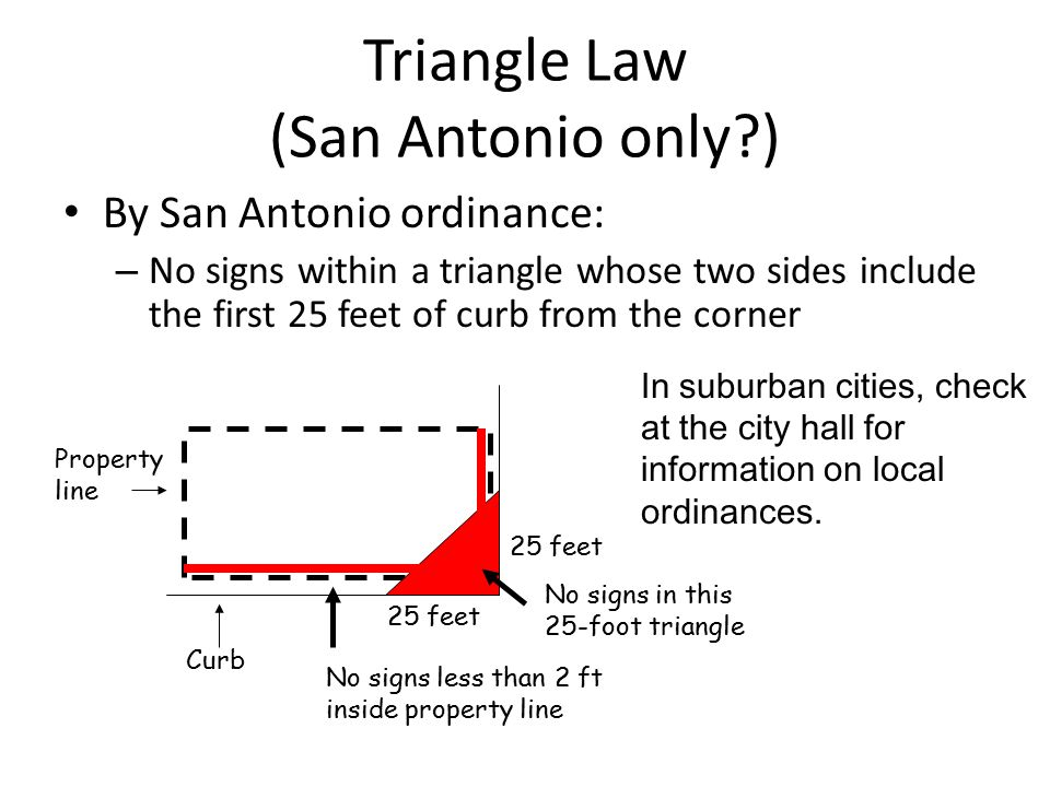 Triangle Law (San Antonio only?) By San Antonio ordinance: – No signs within a triangle whose two sides include the first 25 feet of curb from the cor