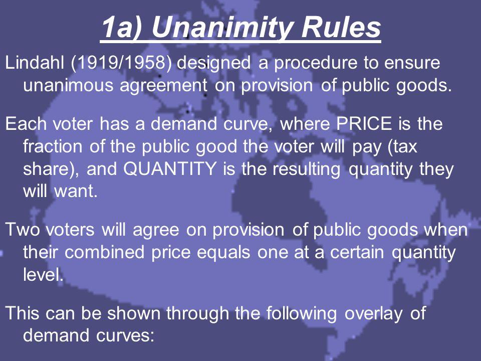 Unanimity Rules