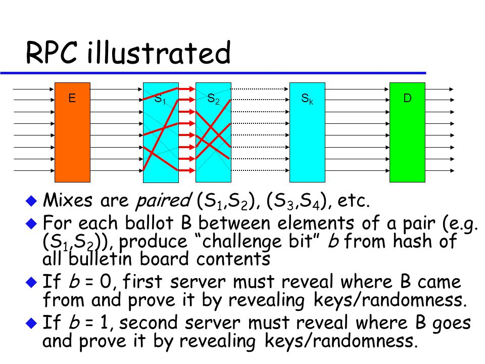 "RPC illustrated u Mixes are paired (S 1,S 2 ), (S 3,S 4 ), etc. u For each ballot B between elements of a pair (e.g. (S 1,S 2 )), produce ""challenge b"