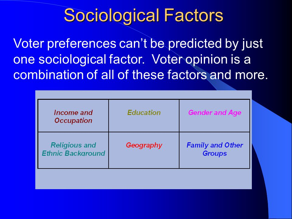 Sociological Factors Voter preferences can't be predicted by just one sociological factor.