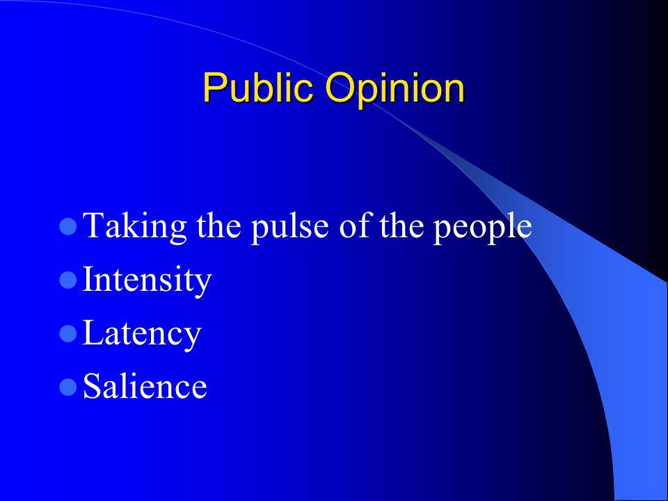 Public Opinion Taking the pulse of the people Intensity Latency Salience
