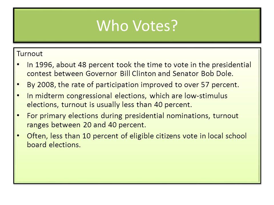 Who Votes.