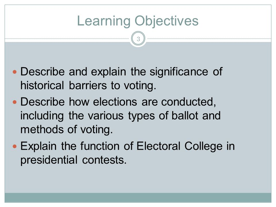 Learning Objectives Describe and explain the significance of historical barriers to voting.