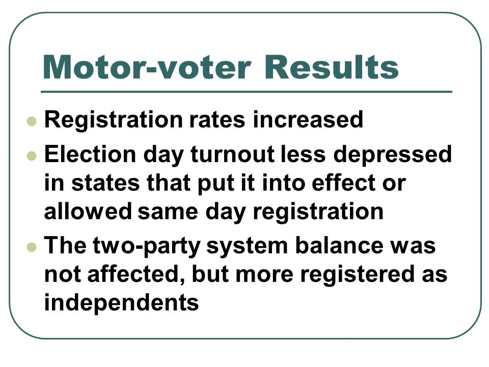 Motor-voter Results Registration rates increased Election day turnout less depressed in states that put it into effect or allowed same day registration The two-party system balance was not affected, but more registered as independents