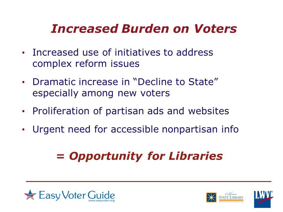California Voter Update Monday Oct 18 = registration deadline for Nov.