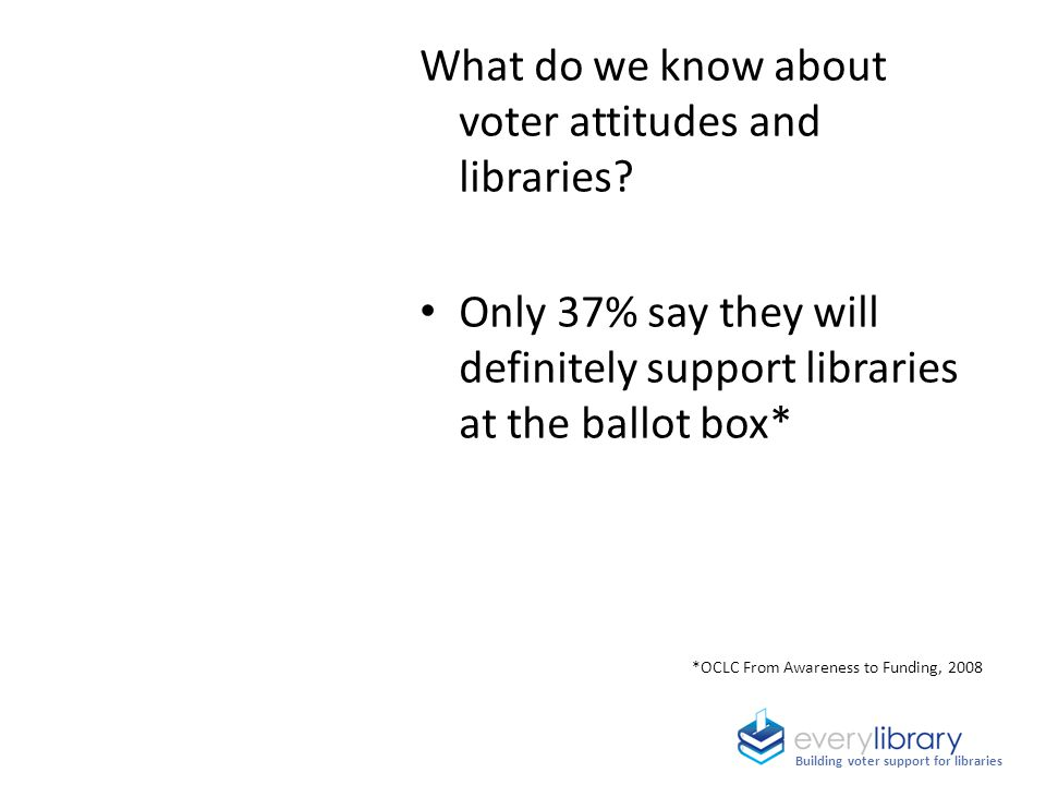 What do we know about voter attitudes and libraries.