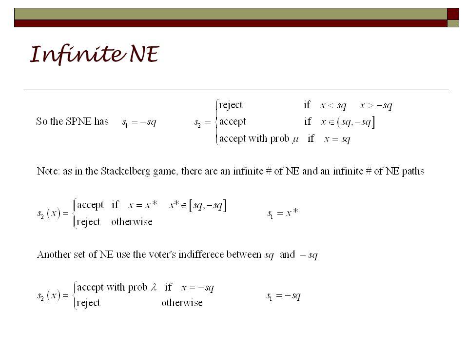 Infinite NE