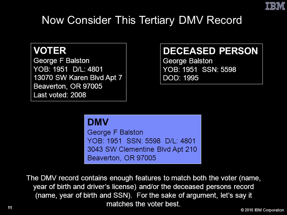 © 2010 IBM Corporation 11 VOTER George F Balston YOB: 1951 D/L: 4801 13070 SW Karen Blvd Apt 7 Beaverton, OR 97005 Last voted: 2008 DECEASED PERSON George Balston YOB: 1951 SSN: 5598 DOD: 1995 Now Consider This Tertiary DMV Record DMV George F Balston YOB: 1951 SSN: 5598 D/L: 4801 3043 SW Clementine Blvd Apt 210 Beaverton, OR 97005 The DMV record contains enough features to match both the voter (name, year of birth and driver's license) and/or the deceased persons record (name, year of birth and SSN).