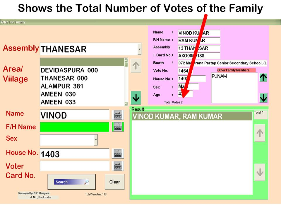 Shows the Total Number of Votes of the Family